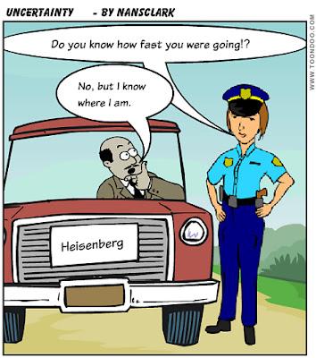 Speeding Ticket While Driving A Rental Car