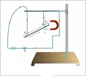 reversed-magnetic-field-effect-on-current-carrying-conductor