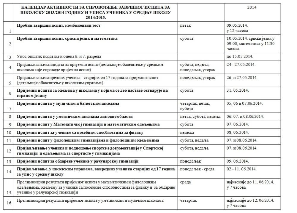 Конкурс за упис у средње школе за школску 2014/2015. годину (2/4)